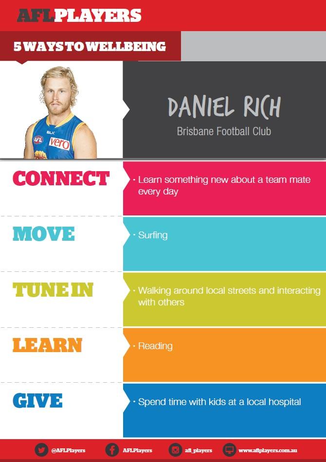 Daniel Rich five ways to wellbeing