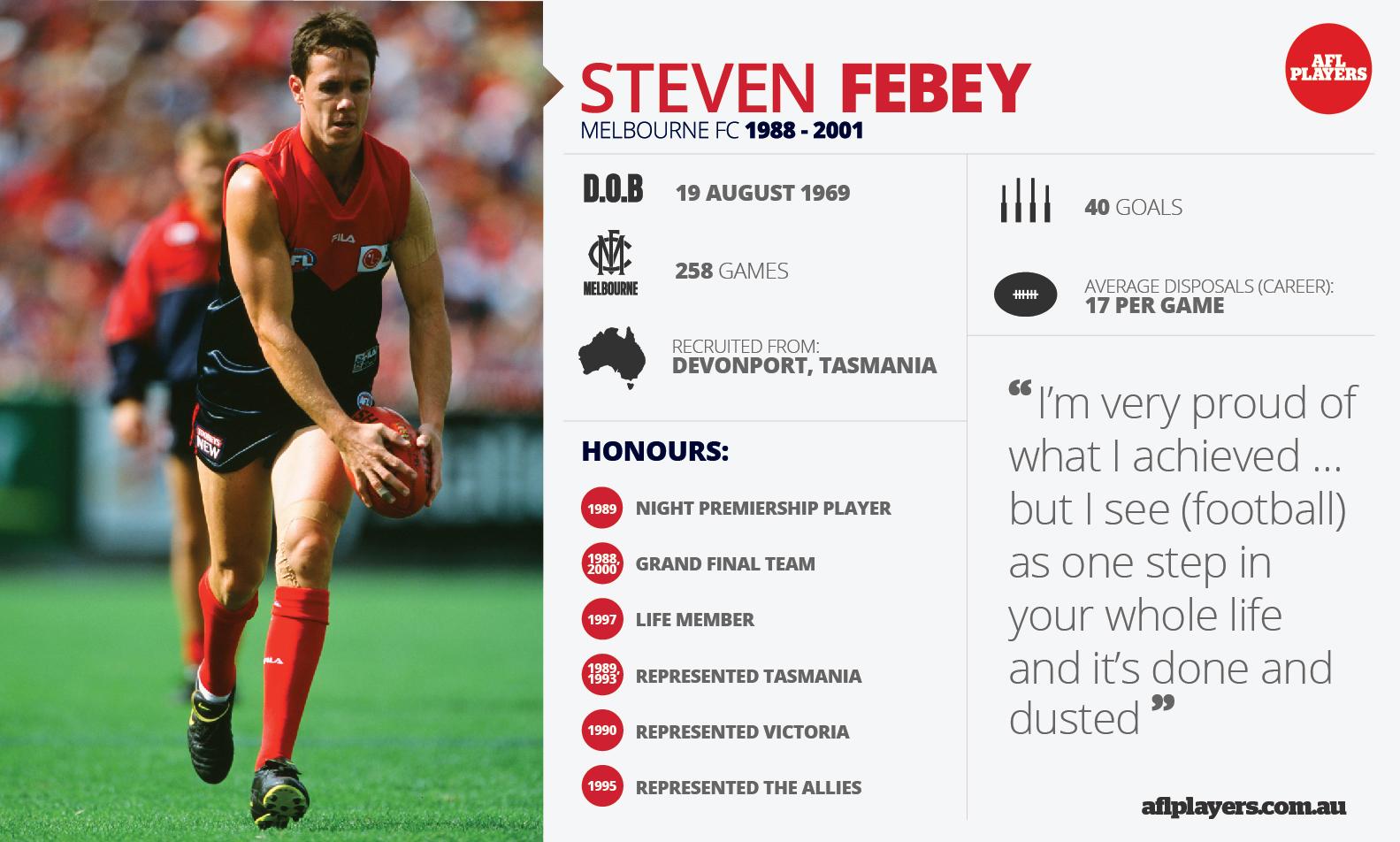 febey-bio
