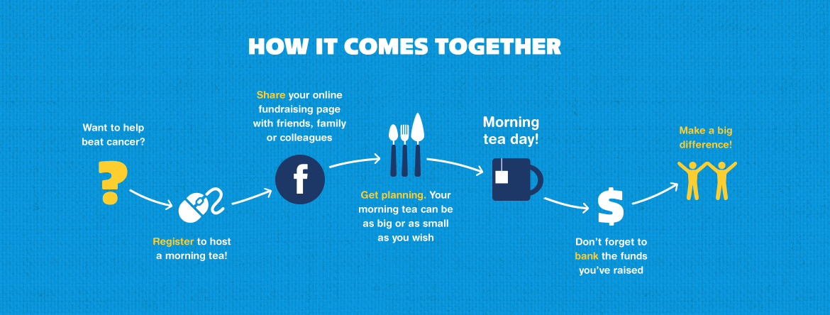 infographic_come_together